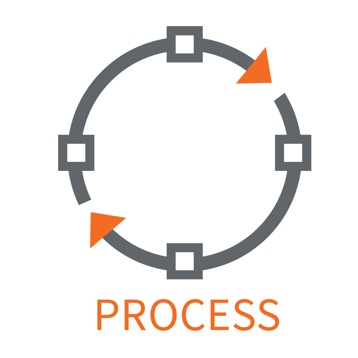Our Process – Flamings Integrated Logistiks